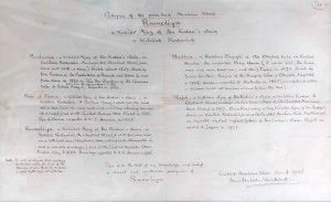 Rumeliya pedigree by Lady Anne Blunt